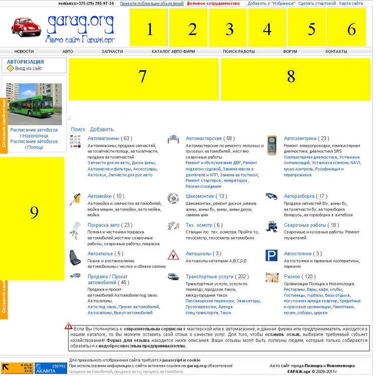 Кталог на garag.org
