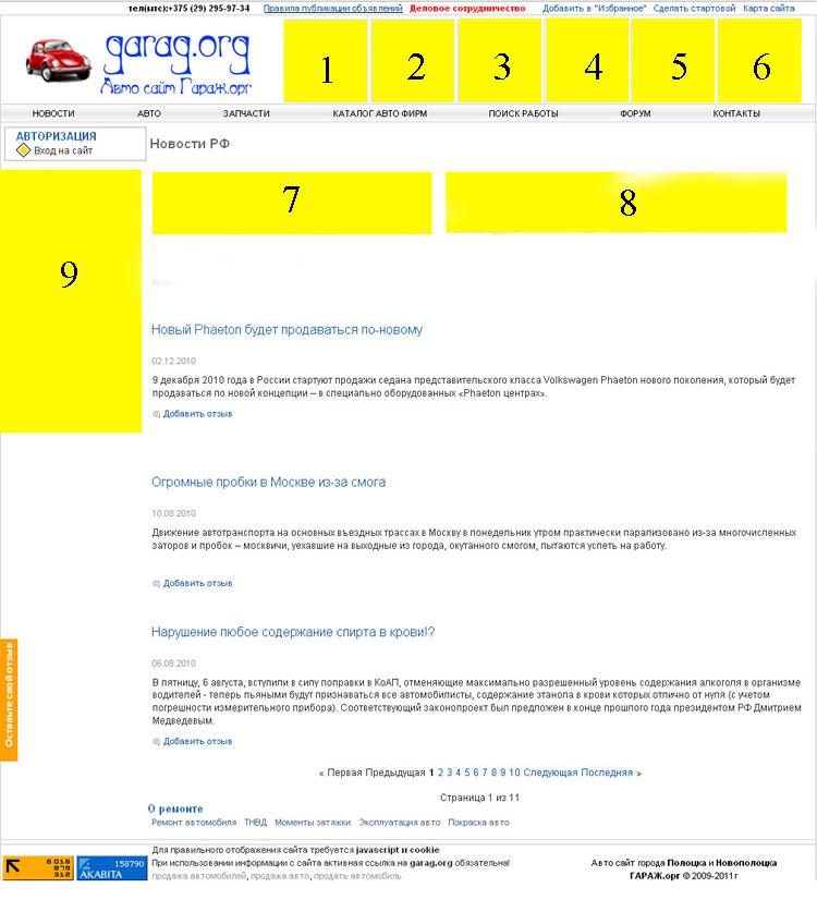 Новости garag.org