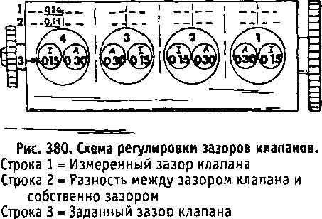 Схема регулировки клапанов на 402 двигателе