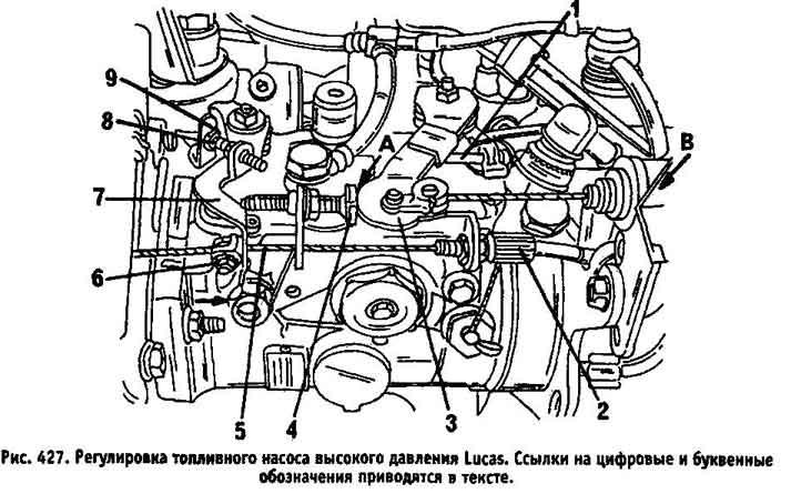 скачать руководство по ремонту тнвд lucas